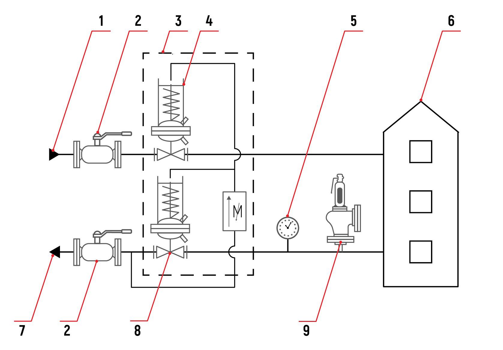 Монтаж устройства (АЗТП) cхема подключения