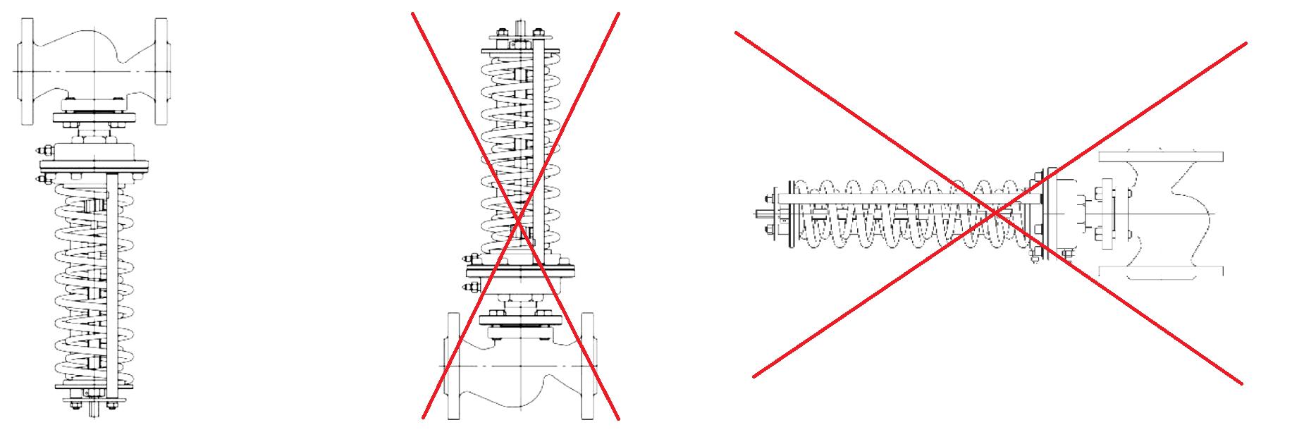 Монтажные положения регулятора на трубопроводе при температуре среды до 100°С